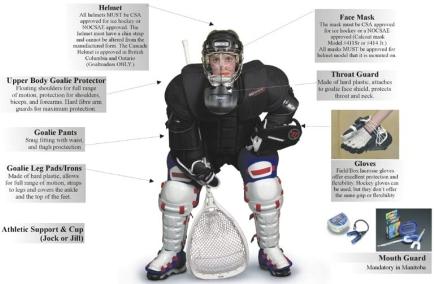 equipment-box-goalie