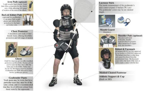 equipment-field-goalie